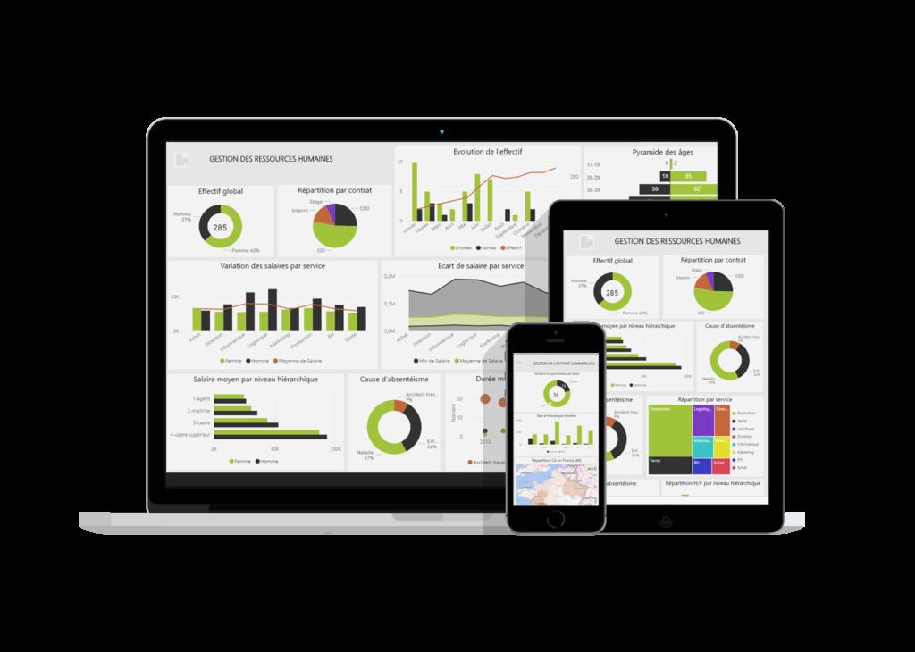 Tableau de bord web en version responsive sur ordinateur, tablette et smartphone