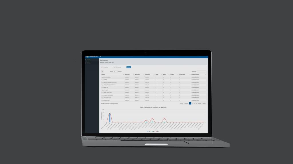 Interface sur mesure dédiée à la DSI sur PC portable